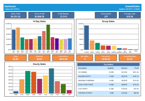 Uniwell Lynx sales analysis reports transform your POS terminal into a vital venue management tool